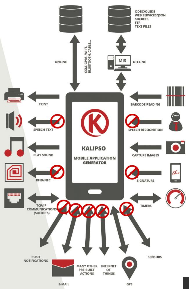 Muligheder med Kalipso